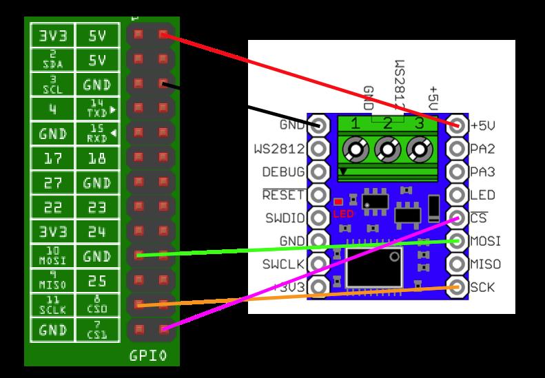 Anschluß vom LED-Booster am RPi B