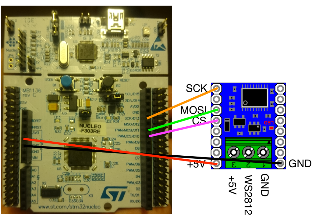 STM32 Nucle + DD-Booster